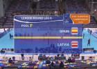 Video: EČ kvalifikācija volejbolā sievietēm: Spānija - Latvija. Spēles ieraksts