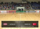 Video: Latvija U19 - Turcija U19. Pārbaudes spēle telpu futbolā ieraksts