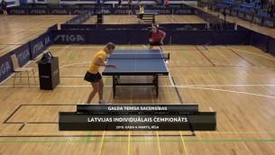 Video: Latvijas Individuālais čempionāts galda tenisā. Spēļu ieraksts
