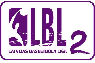 """LBL2: B grupas līderēm uzvaras, """"buki"""" izrauj uzvaru pār """"Rīdzeni"""""""