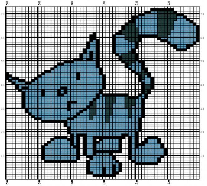 Izšūšanas shēmas taviem rokdarbiem ar kaķu attēliem
